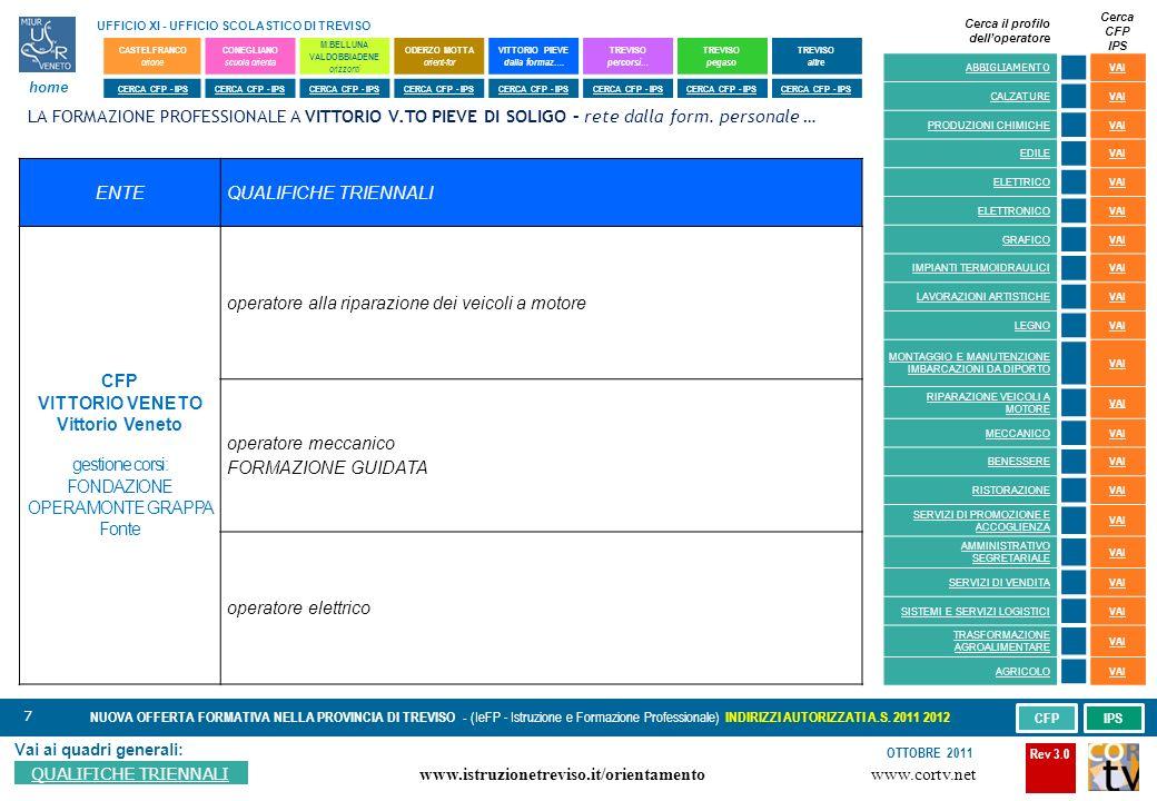 7 Vai ai quadri generali: QUALIFICHE TRIENNALI NUOVA OFFERTA FORMATIVA NELLA PROVINCIA DI TREVISO - (IeFP - Istruzione e Formazione Professionale) INDIRIZZI AUTORIZZATI A.S.