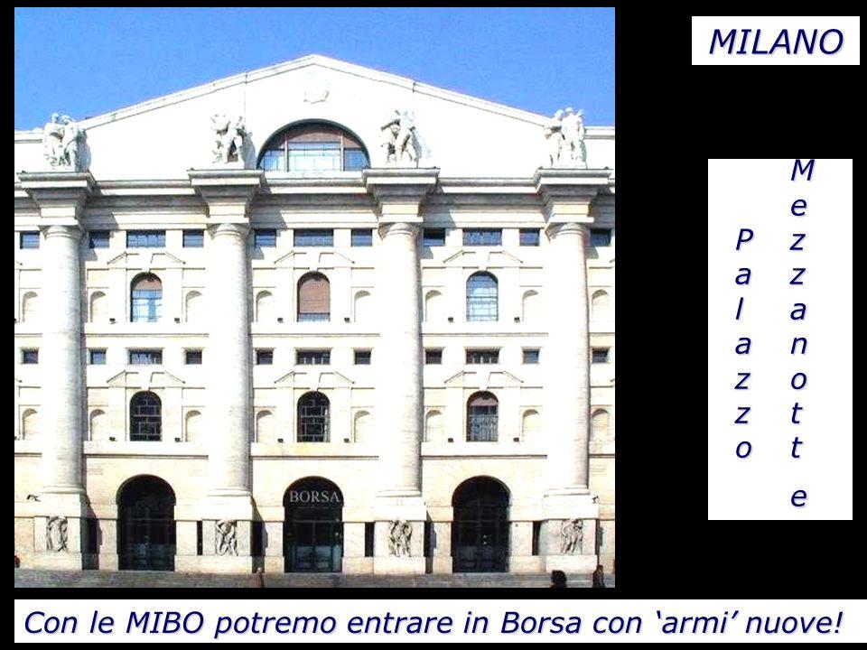 Derivati L Ingegneria Finanziaria è molto complessa. Comprende molti Derivati come per esempio: MIBO = Milano Indice Borsa Opzioni Swap Esotici Compou