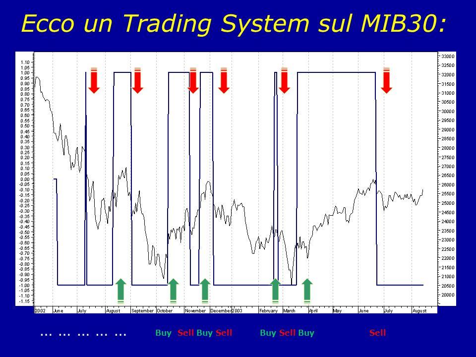 E un Sistema Matematico che, statisticamente, consente di individuare la tendenza del Mercato. Ma … che cosè un Trading System? In pratica, con buona