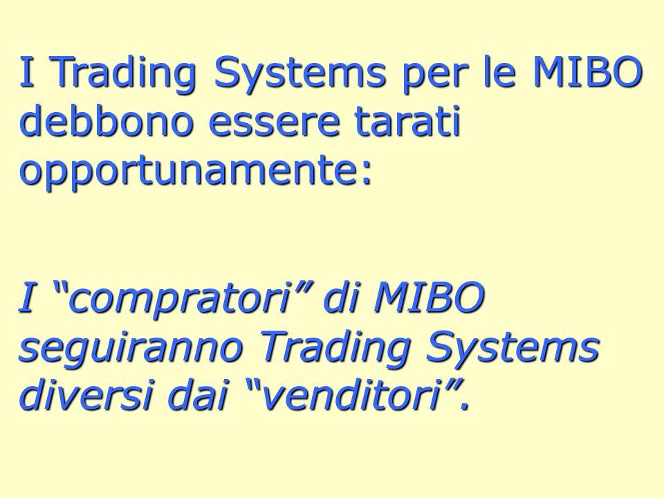 Ecco un Trading System sul MIB30: … … … … … Buy Sell Buy Sell Buy Sell Buy Sell