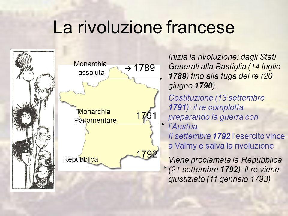 La rivoluzione francese Monarchia assoluta Monarchia Parlamentare Repubblica Inizia la rivoluzione: dagli Stati Generali alla Bastiglia (14 luglio 1789) fino alla fuga del re (20 giugno 1790)..