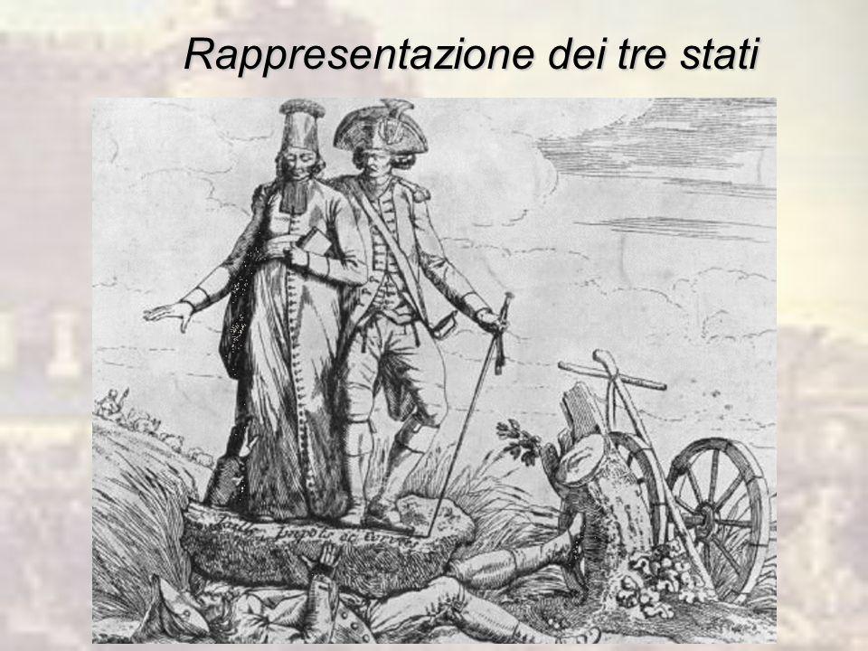 Dichiarazione dei diritti delluomo e del cittadino Caduta dellAncien Régime.