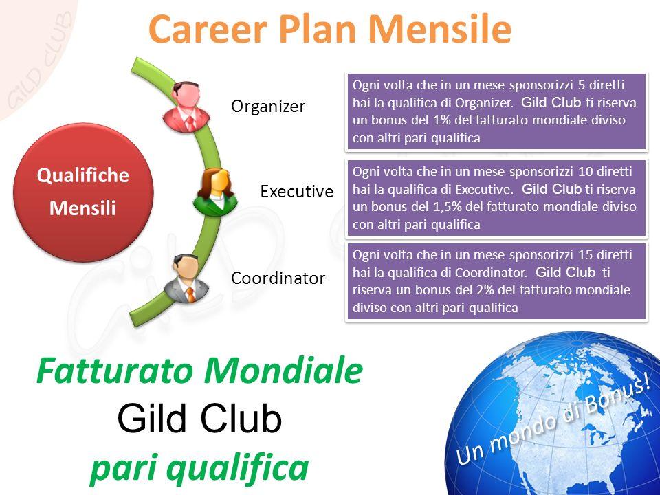 Career Plan Mensile Ogni volta che in un mese sponsorizzi 5 diretti hai la qualifica di Organizer. Gild Club ti riserva un bonus del 1% del fatturato