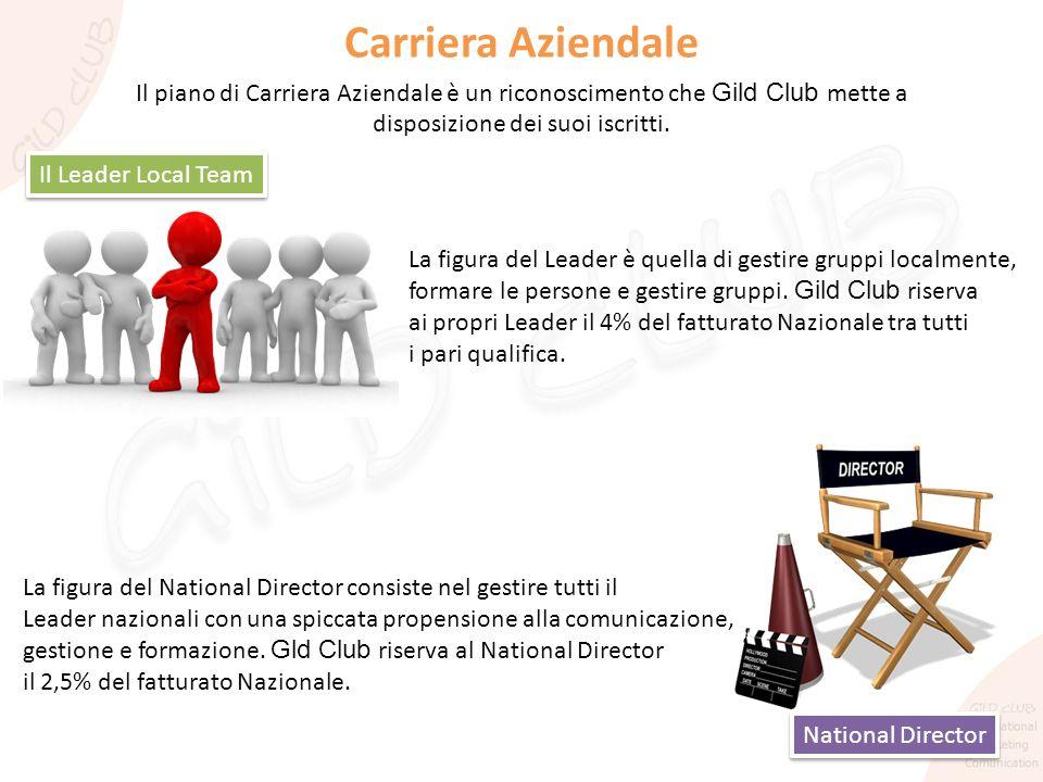 Carriera Aziendale Il piano di Carriera Aziendale è un riconoscimento che Gild Club mette a disposizione dei suoi iscritti. Il Leader Local Team Natio