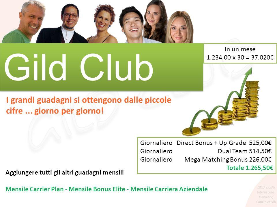 I grandi guadagni si ottengono dalle piccole cifre... giorno per giorno! Gild Club Giornaliero Direct Bonus + Up Grade 525,00 Giornaliero Dual Team 51