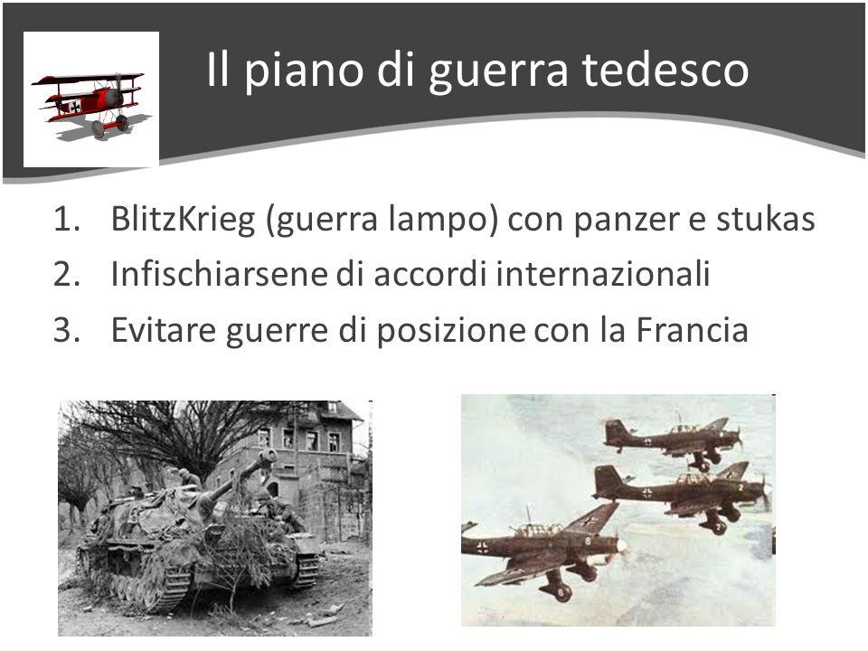 Il piano di guerra tedesco 1.BlitzKrieg (guerra lampo) con panzer e stukas 2.Infischiarsene di accordi internazionali 3.Evitare guerre di posizione con la Francia
