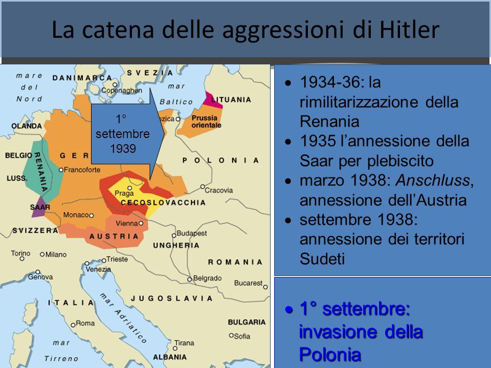 La catena delle aggressioni di Hitler 1934-36: la rimilitarizzazione della Renania 1935 lannessione della Saar per plebiscito marzo 1938: Anschluss, a