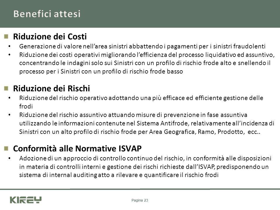 Riduzione dei Costi Generazione di valore nellarea sinistri abbattendo i pagamenti per i sinistri fraudolenti Riduzione dei costi operativi migliorand