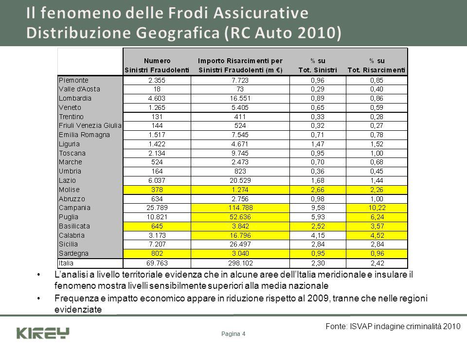 Lanalisi a livello territoriale evidenza che in alcune aree dellItalia meridionale e insulare il fenomeno mostra livelli sensibilmente superiori alla