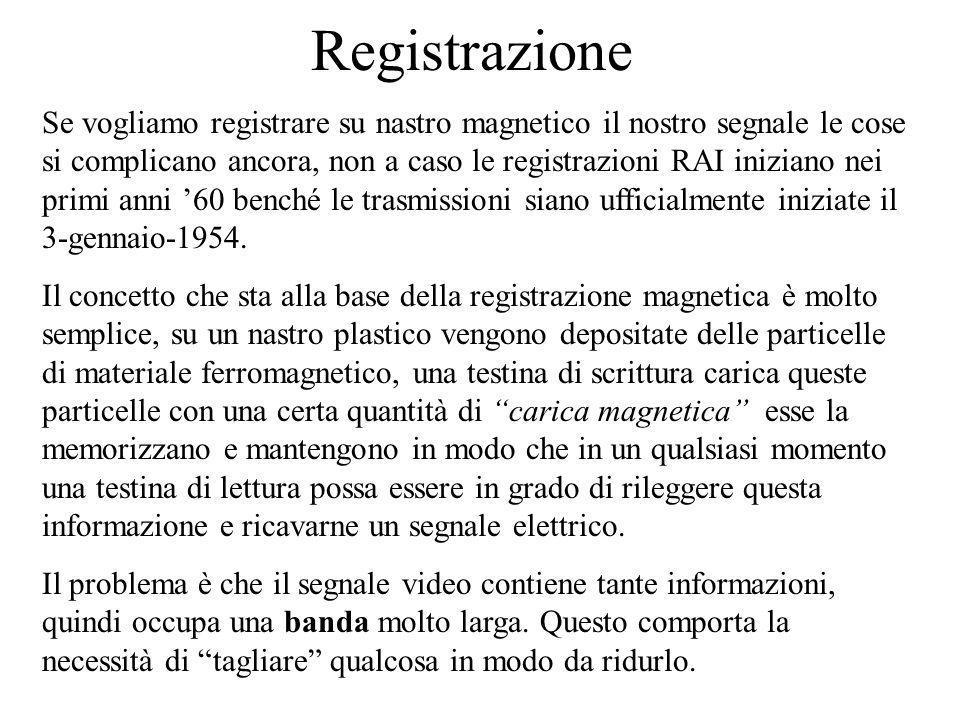 Registrazione Se vogliamo registrare su nastro magnetico il nostro segnale le cose si complicano ancora, non a caso le registrazioni RAI iniziano nei primi anni 60 benché le trasmissioni siano ufficialmente iniziate il 3-gennaio-1954.