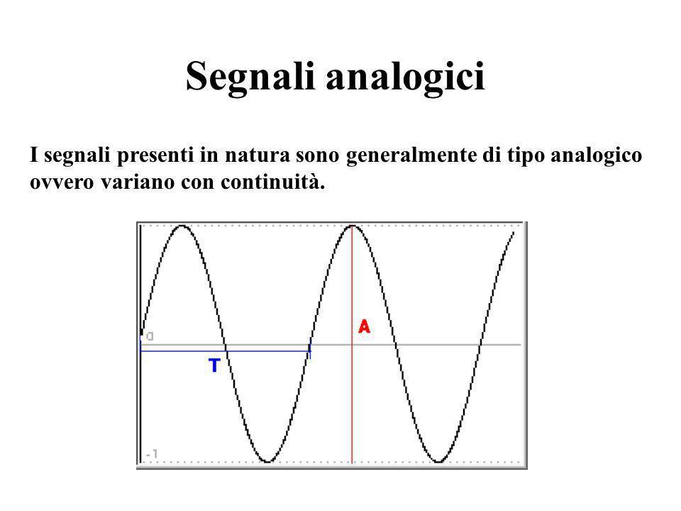 Segnali analogici I segnali presenti in natura sono generalmente di tipo analogico ovvero variano con continuità.