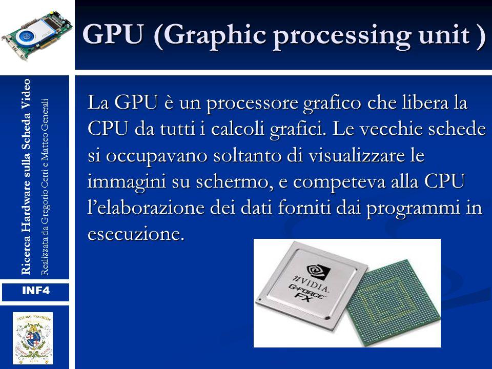 GPU (Graphic processing unit ) La GPU è un processore grafico che libera la CPU da tutti i calcoli grafici. Le vecchie schede si occupavano soltanto d