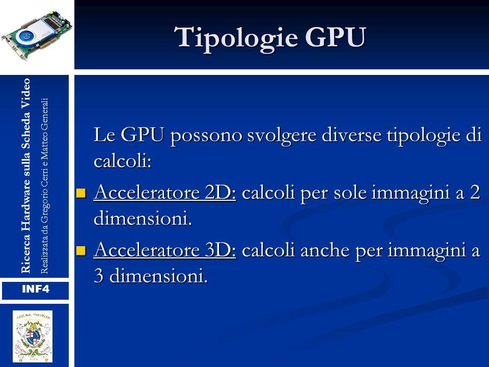 Tipologie GPU Le GPU possono svolgere diverse tipologie di calcoli: Acceleratore 2D: calcoli per sole immagini a 2 dimensioni. Acceleratore 2D: calcol