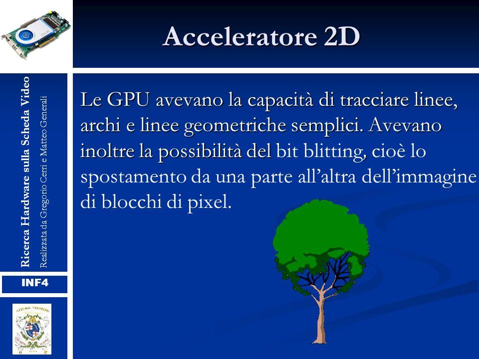 Acceleratore 2D Le GPU avevano la capacità di tracciare linee, archi e linee geometriche semplici. Avevano inoltre la possibilità del, Le GPU avevano
