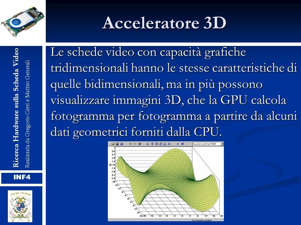Acceleratore 3D Le schede video con capacità grafiche tridimensionali hanno le stesse caratteristiche di quelle bidimensionali, ma in più possono visu