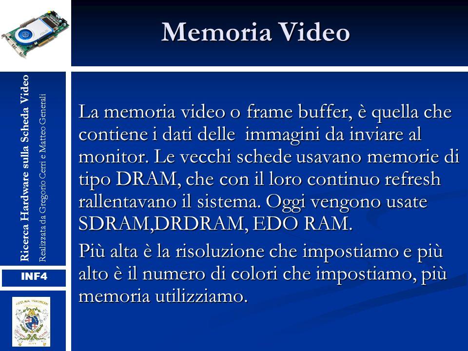 Memoria Video La memoria video o frame buffer, è quella che contiene i dati delle immagini da inviare al monitor. Le vecchi schede usavano memorie di