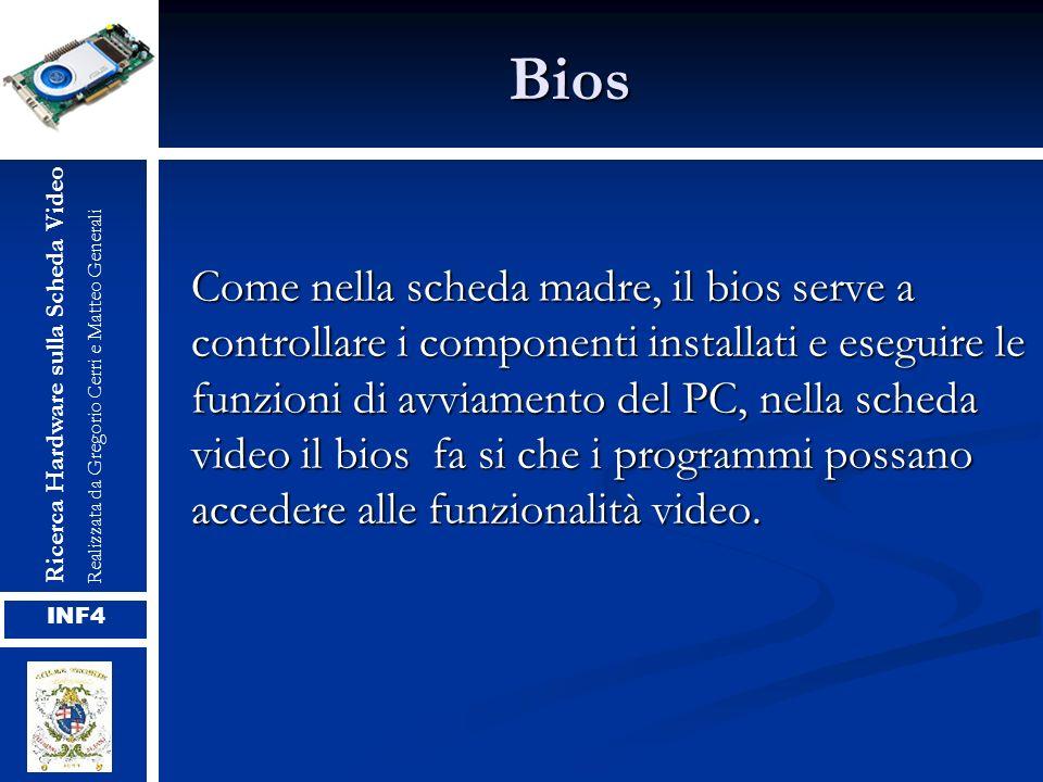Bios Come nella scheda madre, il bios serve a controllare i componenti installati e eseguire le funzioni di avviamento del PC, nella scheda video il b