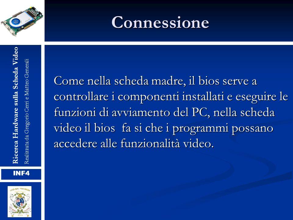 Connessione Come nella scheda madre, il bios serve a controllare i componenti installati e eseguire le funzioni di avviamento del PC, nella scheda vid