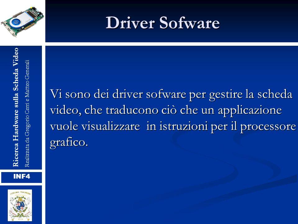 Driver Sofware Vi sono dei driver sofware per gestire la scheda video, che traducono ciò che un applicazione vuole visualizzare in istruzioni per il p