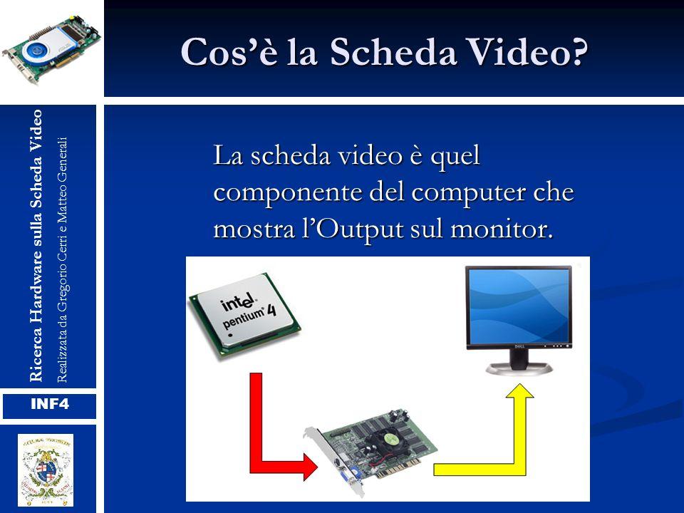 Cosè la Scheda Video? La scheda video è quel componente del computer che mostra lOutput sul monitor. Ricerca Hardware sulla Scheda VideoRealizzata da