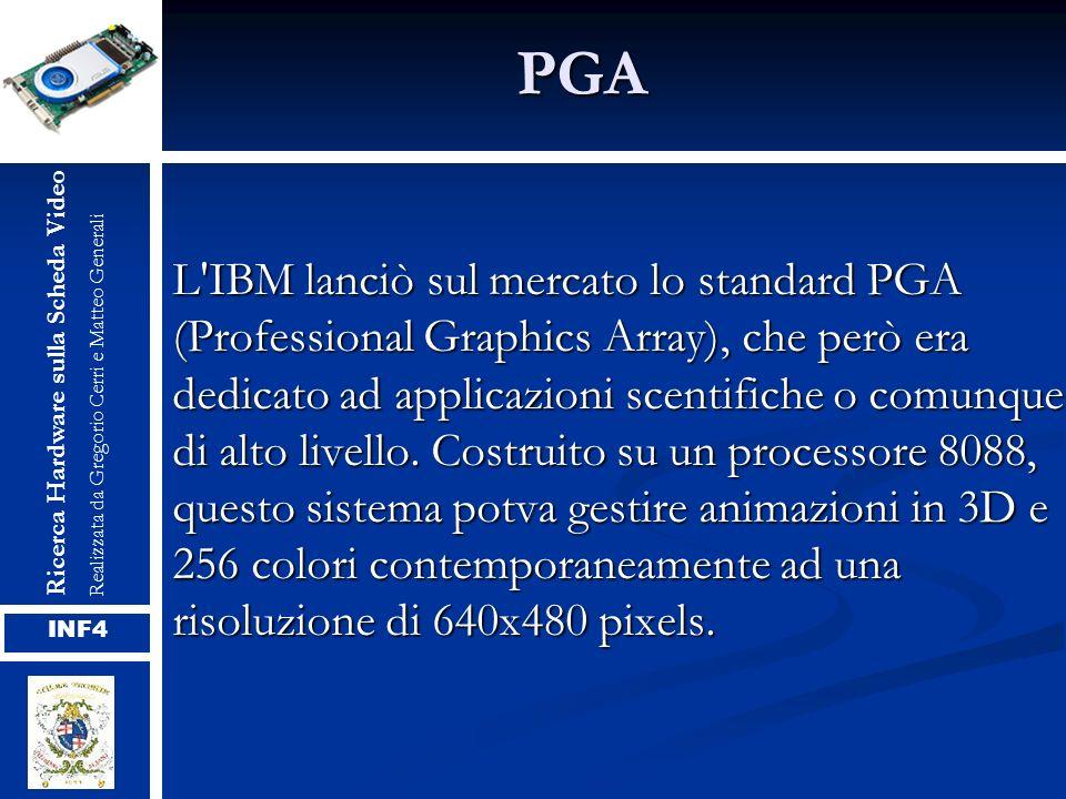 PGA L'IBM lanciò sul mercato lo standard PGA (Professional Graphics Array), che però era dedicato ad applicazioni scentifiche o comunque di alto livel