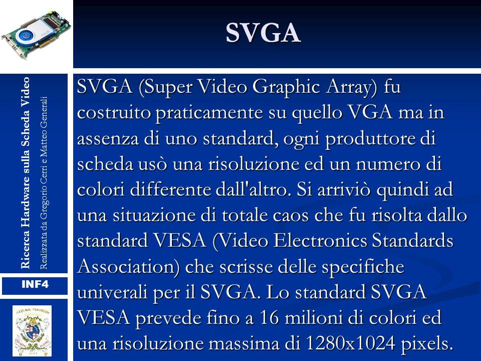 SVGA SVGA (Super Video Graphic Array) fu costruito praticamente su quello VGA ma in assenza di uno standard, ogni produttore di scheda usò una risoluz
