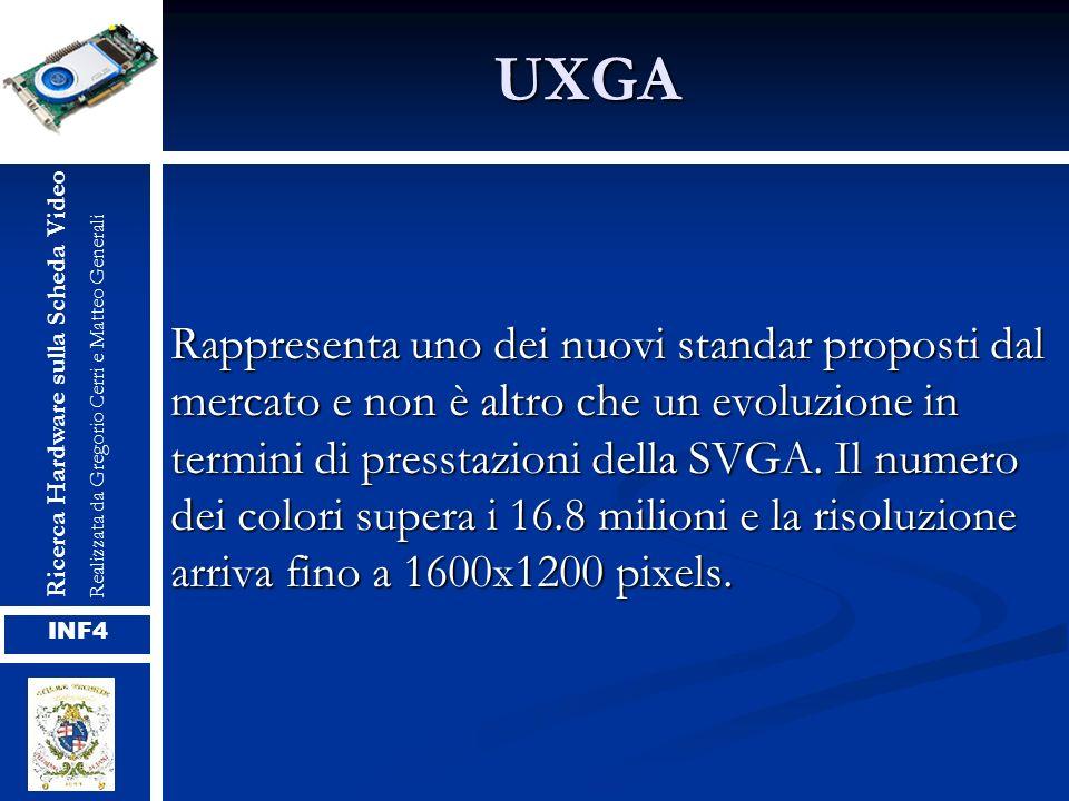 UXGA Rappresenta uno dei nuovi standar proposti dal mercato e non è altro che un evoluzione in termini di presstazioni della SVGA. Il numero dei color