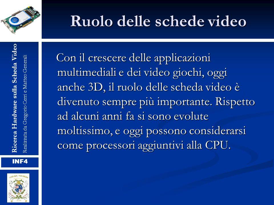 Memoria Video La memoria video o frame buffer, è quella che contiene i dati delle immagini da inviare al monitor.