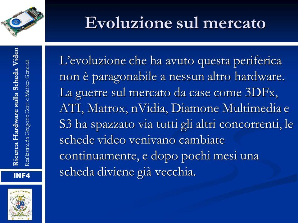 RAMDAC Ha il compito di leggere, nella memoria video, uninformazione digitale che indica cosa visualizzare sul monitor.