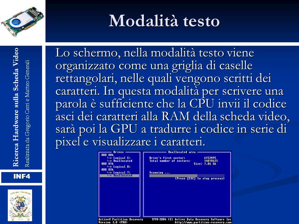Modalità testo Lo schermo, nella modalità testo viene organizzato come una griglia di caselle rettangolari, nelle quali vengono scritti dei caratteri.