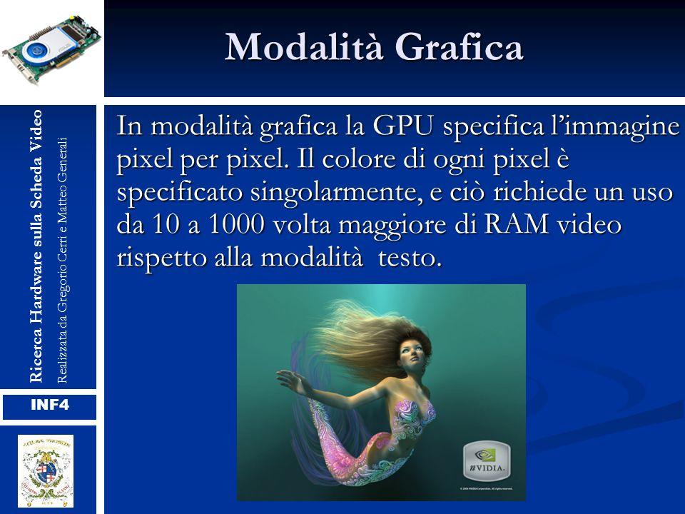 Modalità Grafica In modalità grafica la GPU specifica limmagine pixel per pixel. Il colore di ogni pixel è specificato singolarmente, e ciò richiede u