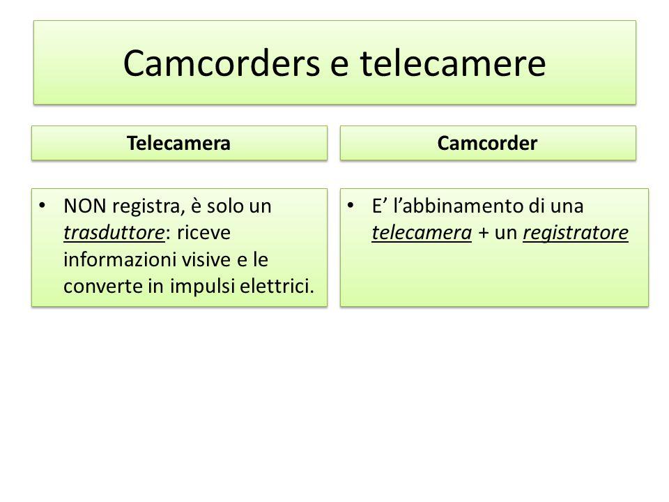 Camcorders e telecamere Telecamera NON registra, è solo un trasduttore: riceve informazioni visive e le converte in impulsi elettrici. Camcorder E lab