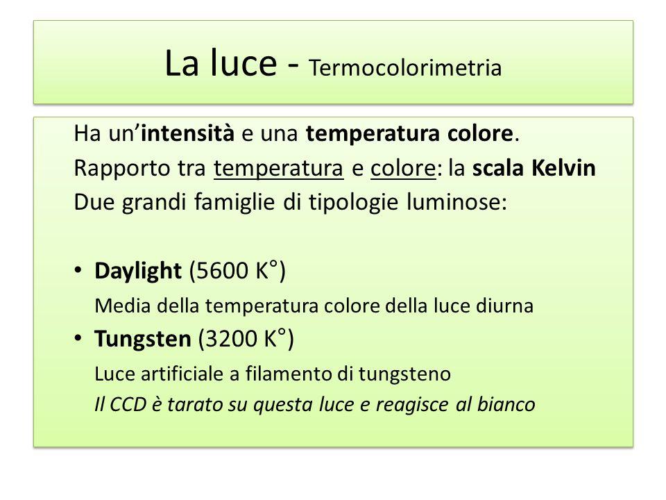 La luce - Termocolorimetria Ha unintensità e una temperatura colore. Rapporto tra temperatura e colore: la scala Kelvin Due grandi famiglie di tipolog