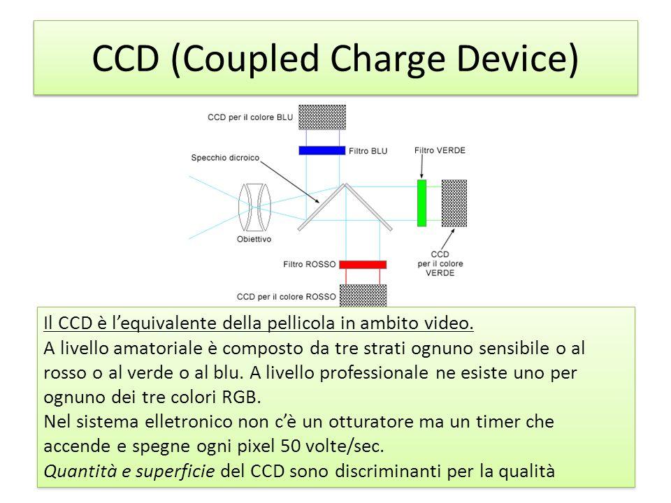 CCD (Coupled Charge Device) Il CCD è lequivalente della pellicola in ambito video. A livello amatoriale è composto da tre strati ognuno sensibile o al