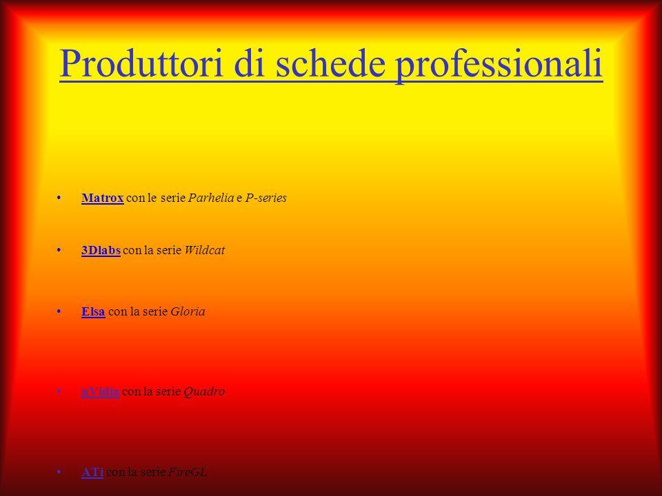 Produttori di schede professionali Matrox con le serie Parhelia e P-series 3Dlabs con la serie Wildcat Elsa con la serie Gloria nVidia con la serie Qu