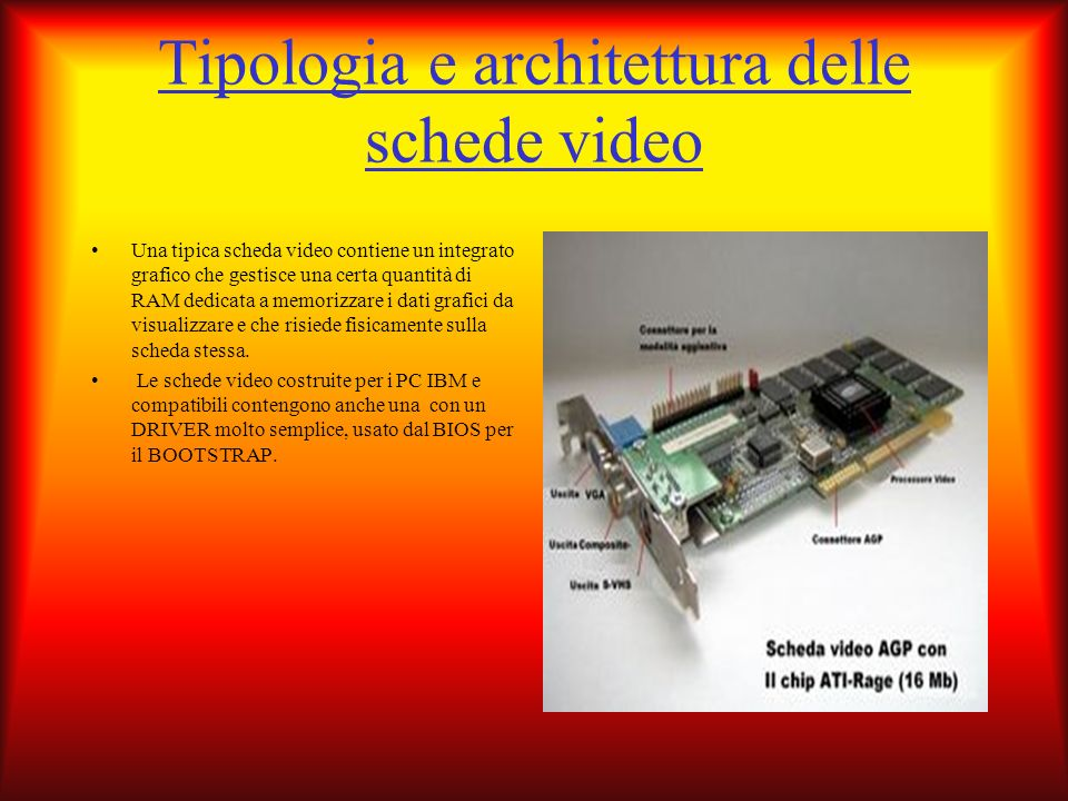 Il funzionamento delle schede video Il funzionamento di una scheda video è molto semplice: ogni locazione di RAM grafica contiene il colore di un PIXEL dello schermo.