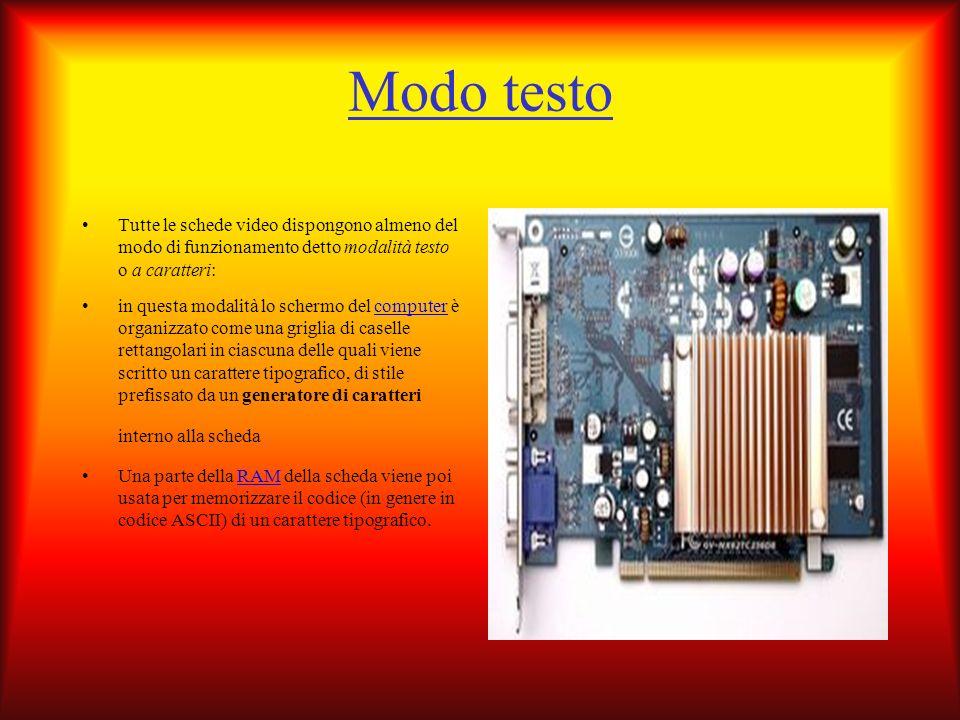 Modalità grafica Quasi tutte le schede video possono poi operare anche in modalità grafica, specificando l immagine pixel per pixel.