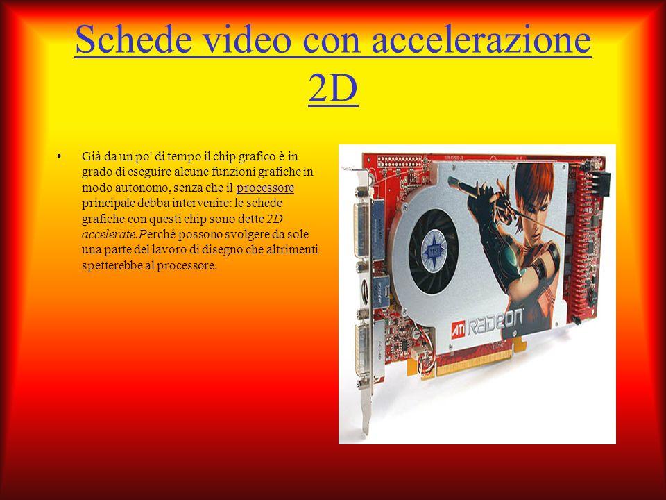 Schede video con accelerazione 3D Le schede video con capacità grafiche tridimensionali hanno le stesse capacità bidimensionali delle precedenti, in cui i pixel dell immagine da visualizzare vengono calcolati dalla GPU In questa modalità, la RAM video contiene una serie di sottoimmagini, le texture.