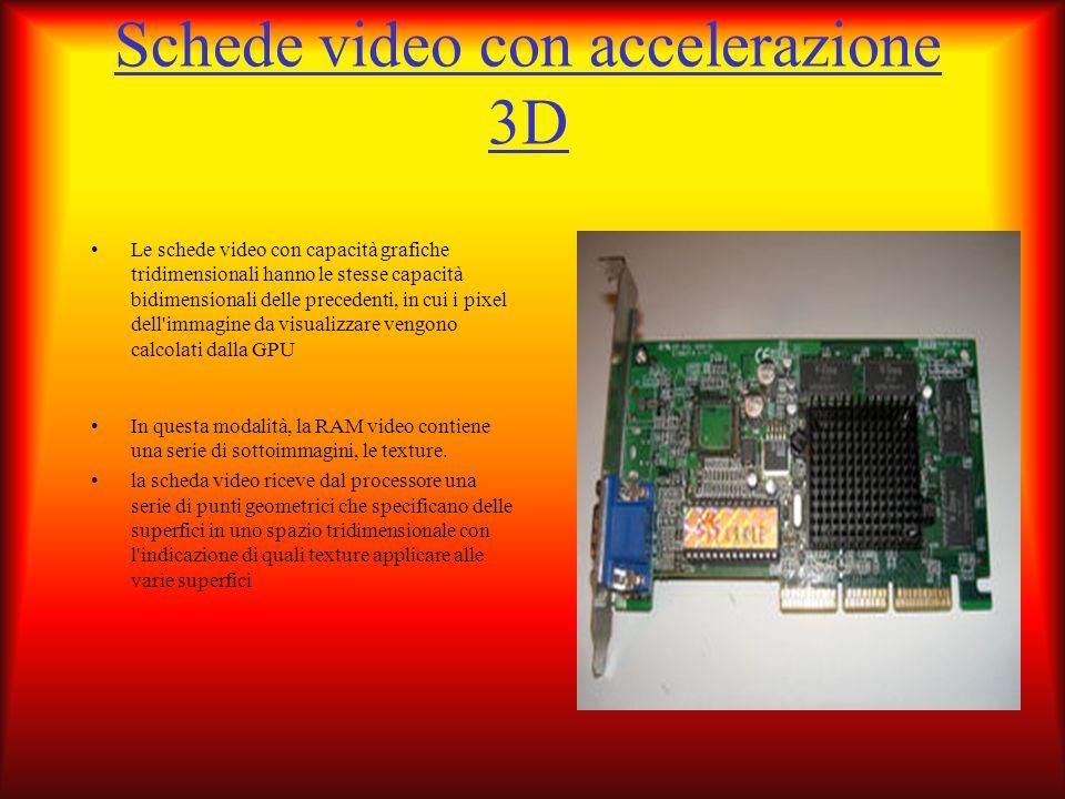 Schede video con accelerazione 3D Le schede video con capacità grafiche tridimensionali hanno le stesse capacità bidimensionali delle precedenti, in c