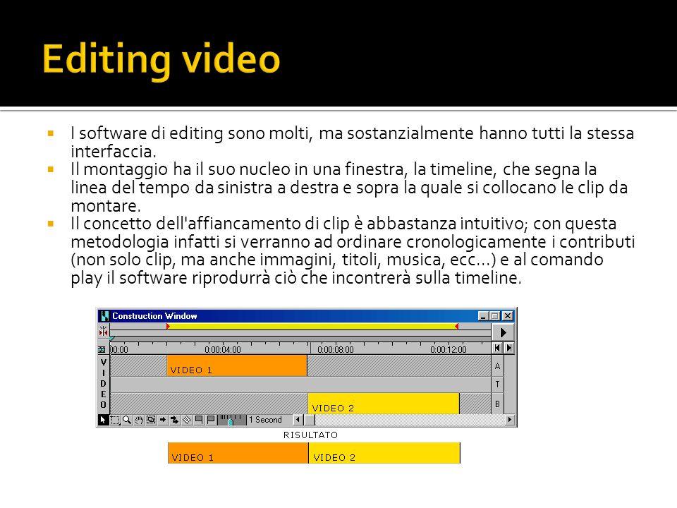I software di editing sono molti, ma sostanzialmente hanno tutti la stessa interfaccia.