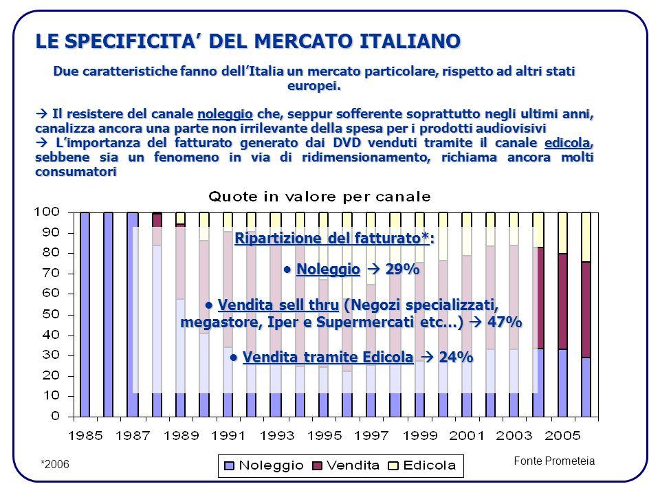 Due caratteristiche fanno dellItalia un mercato particolare, rispetto ad altri stati europei.