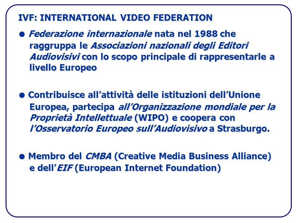 IVF: INTERNATIONAL VIDEO FEDERATION Federazione internazionale nata nel 1988 che raggruppa le Associazioni nazionali degli Editori Audiovisivi con lo scopo principale di rappresentarle a livello Europeo Federazione internazionale nata nel 1988 che raggruppa le Associazioni nazionali degli Editori Audiovisivi con lo scopo principale di rappresentarle a livello Europeo Contribuisce allattività delle istituzioni dellUnione Europea, partecipa allOrganizzazione mondiale per la Proprietà Intellettuale (WIPO) e coopera con lOsservatorio Europeo sullAudiovisivo a Strasburgo.