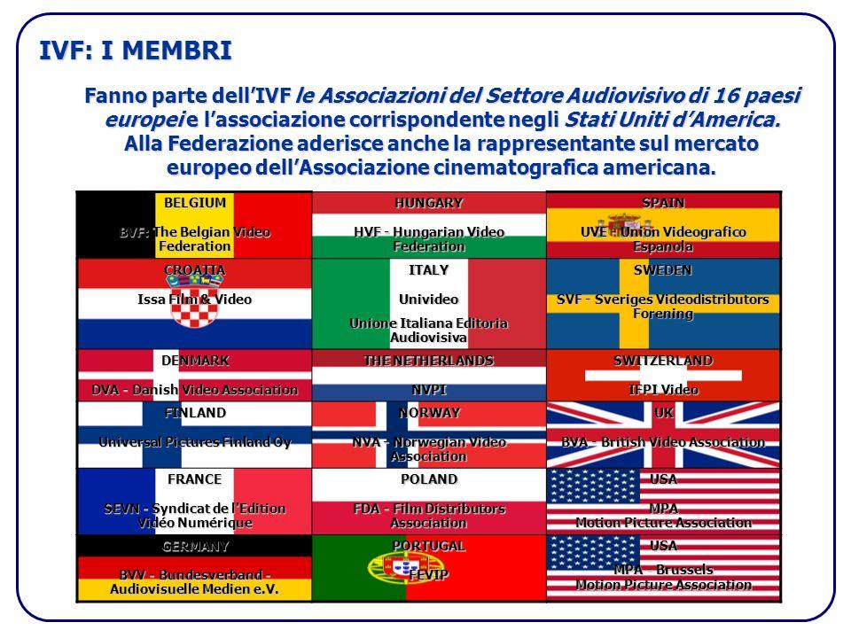 IVF: I MEMBRI Fanno parte dellIVF le Associazioni del Settore Audiovisivo di 16 paesi europei e lassociazione corrispondente negli Stati Uniti dAmerica.
