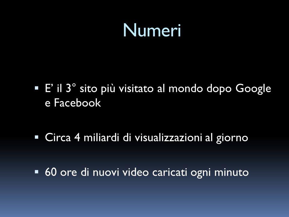 Numeri E il 3° sito più visitato al mondo dopo Google e Facebook Circa 4 miliardi di visualizzazioni al giorno 60 ore di nuovi video caricati ogni min