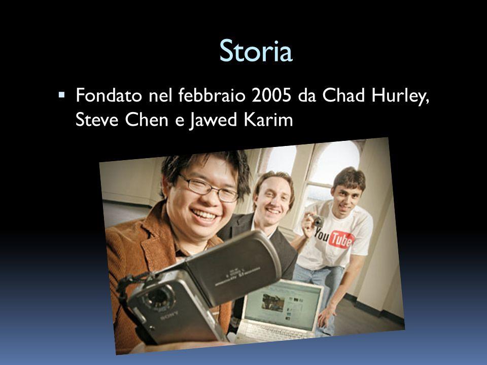 Il primo video caricato, intitolato Me at the Zoo, risale al 23 aprile 2005 http://www.youtube.com/watch?v=jNQXAC9IV Rw Nel dicembre 2005 exploit col video Lazy Sunday http://www.youtube.com/watch?v=sRhTeaa_B98 http://www.youtube.com/watch?v=sRhTeaa_B98 Nel novembre 2006 acquistato da Google per 1.65 miliardi di dollari Nel giugno 2007 nasce la versione italiana
