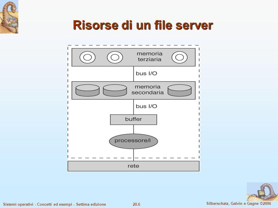 20.6 Silberschatz, Galvin e Gagne ©2006 Sistemi operativi - Concetti ed esempi - Settima edizione Risorse di un file server