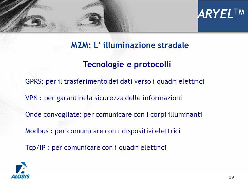 19 ARYEL TM Tecnologie e protocolli GPRS: per il trasferimento dei dati verso i quadri elettrici VPN : per garantire la sicurezza delle informazioni O