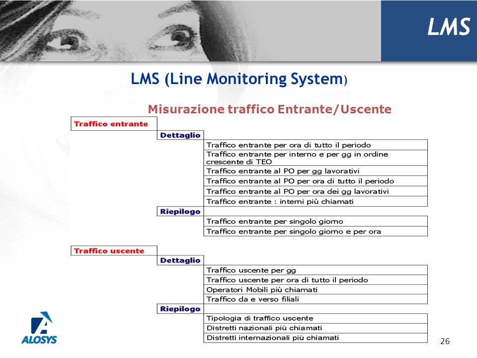 26 LMS Misurazione traffico Entrante/Uscente LMS (Line Monitoring System )