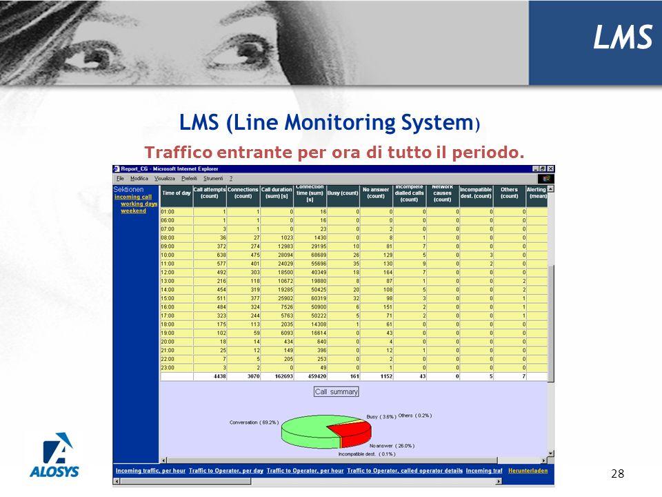 28 LMS Traffico entrante per ora di tutto il periodo. LMS (Line Monitoring System )