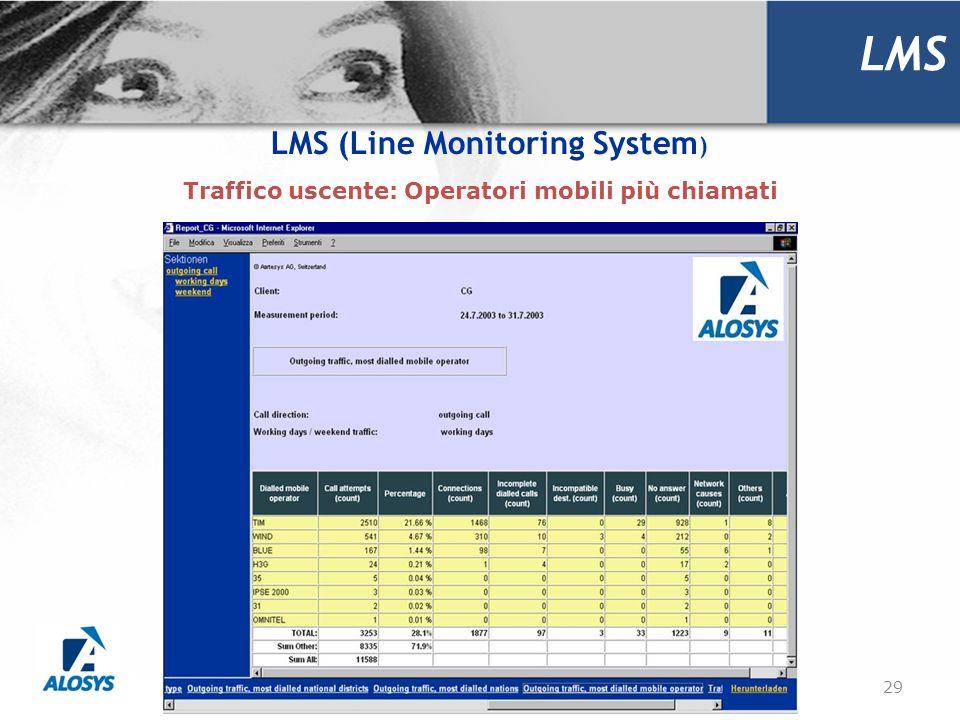 29 LMS Traffico uscente: Operatori mobili più chiamati LMS (Line Monitoring System )